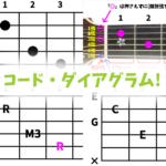 コード・ダイアグラムの読み方!
